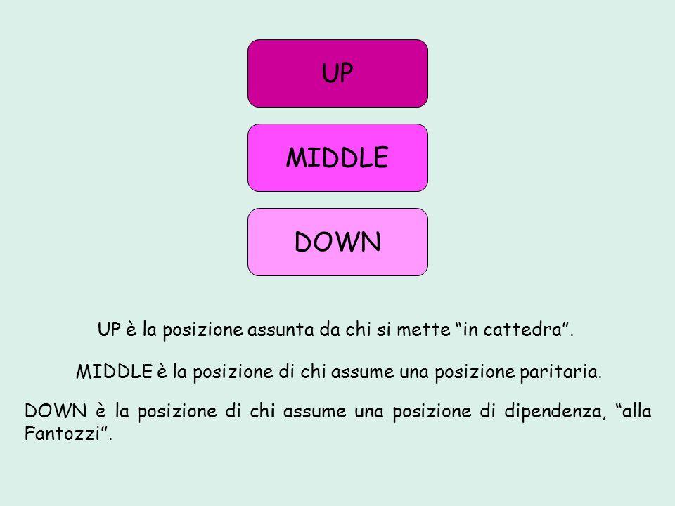 UP UP è la posizione assunta da chi si mette in cattedra . MIDDLE. MIDDLE è la posizione di chi assume una posizione paritaria.