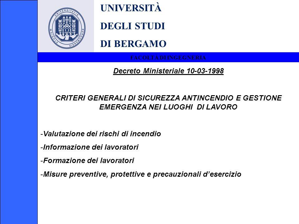 Decreto Ministeriale 10-03-1998
