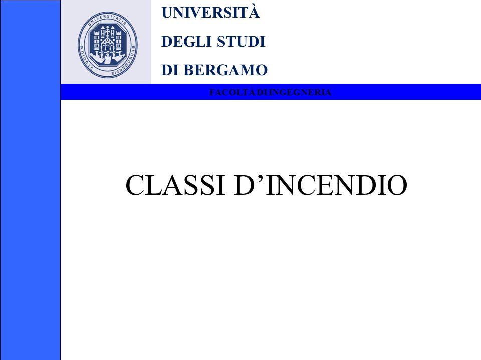 CLASSI D'INCENDIO UNIVERSITÀ DEGLI STUDI DI BERGAMO