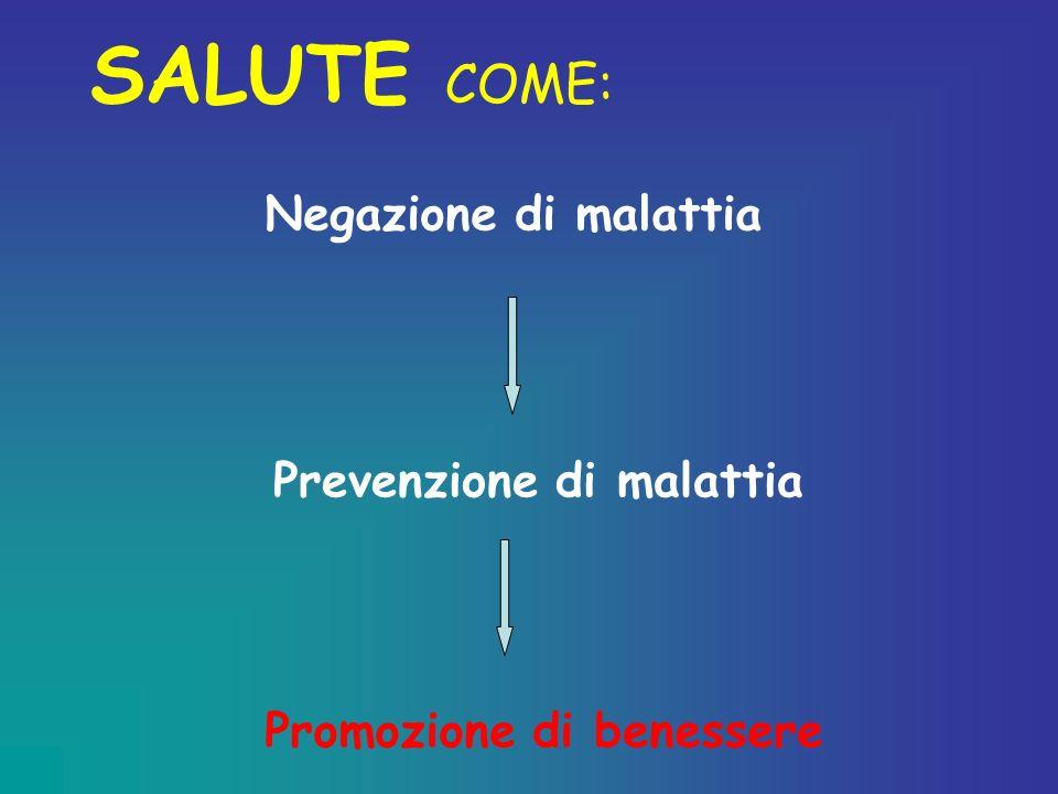 SALUTE COME: Negazione di malattia Prevenzione di malattia