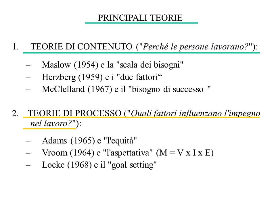 PRINCIPALI TEORIE TEORIE DI CONTENUTO ( Perché le persone lavorano ): Maslow (1954) e la scala dei bisogni