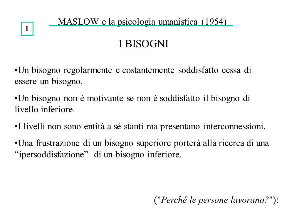 MASLOW e la psicologia umanistica (1954)