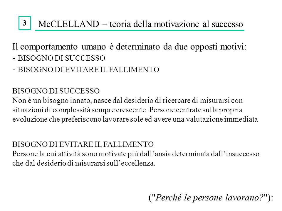 McCLELLAND – teoria della motivazione al successo