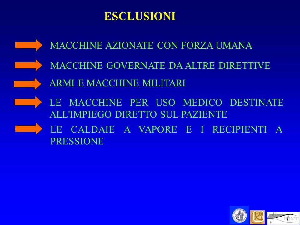 ESCLUSIONI MACCHINE AZIONATE CON FORZA UMANA