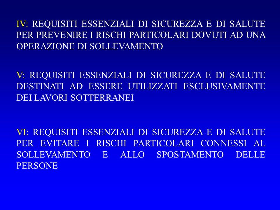IV: REQUISITI ESSENZIALI DI SICUREZZA E DI SALUTE PER PREVENIRE I RISCHI PARTICOLARI DOVUTI AD UNA OPERAZIONE DI SOLLEVAMENTO