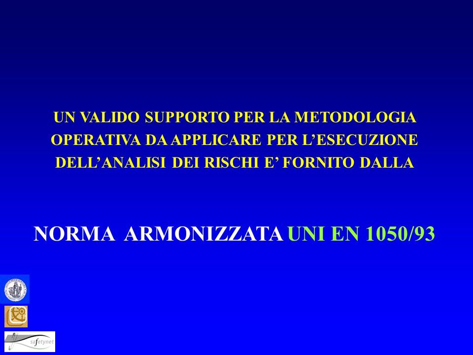 NORMA ARMONIZZATA UNI EN 1050/93