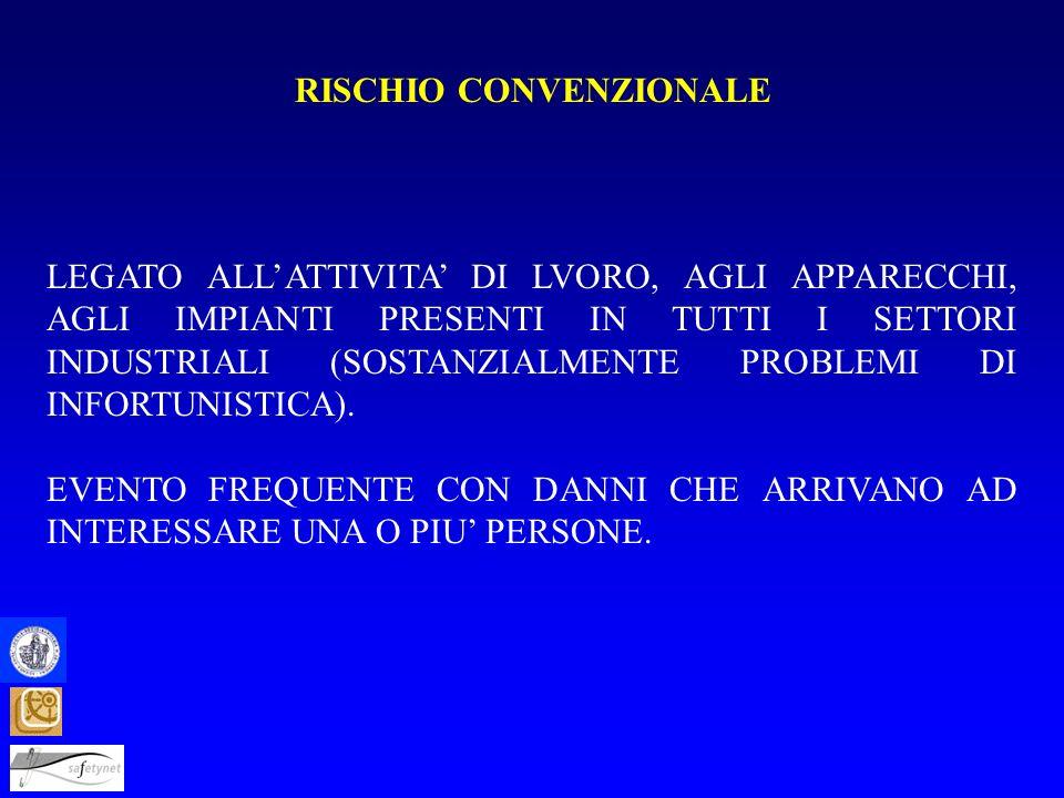 RISCHIO CONVENZIONALE