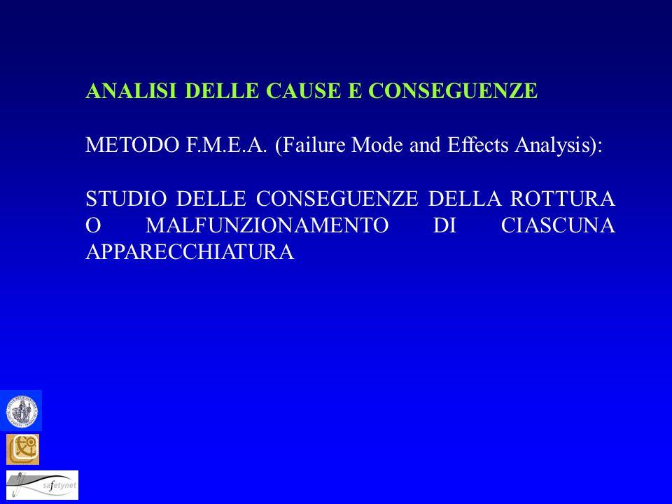 ANALISI DELLE CAUSE E CONSEGUENZE