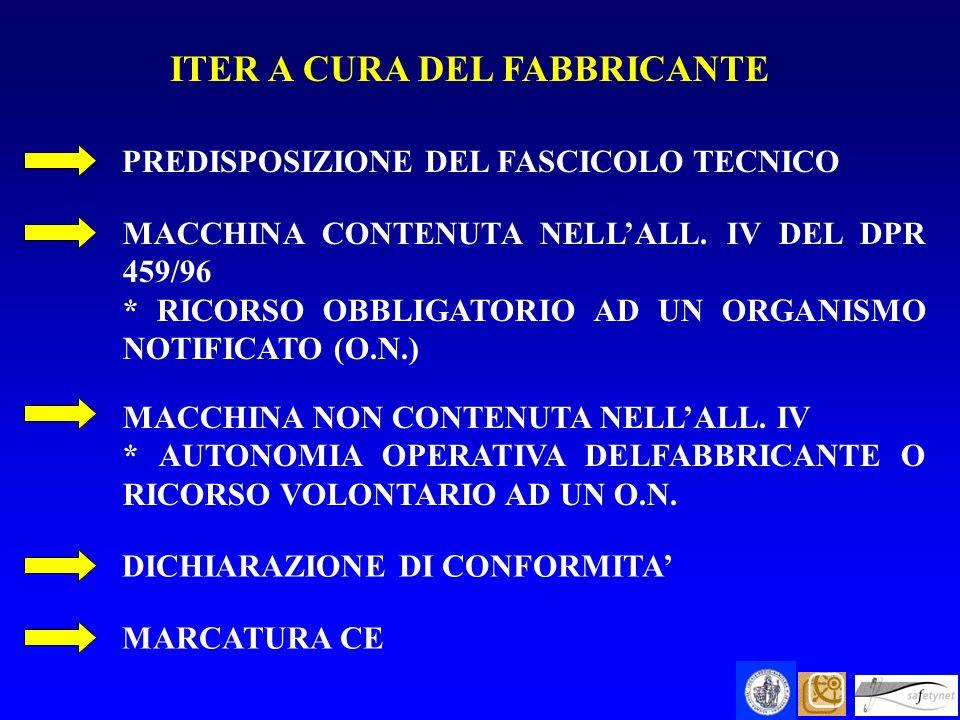 ITER A CURA DEL FABBRICANTE