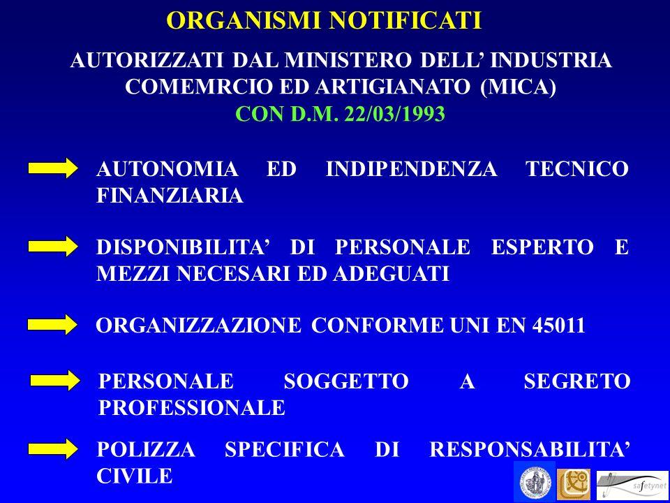ORGANISMI NOTIFICATI AUTORIZZATI DAL MINISTERO DELL' INDUSTRIA COMEMRCIO ED ARTIGIANATO (MICA) CON D.M. 22/03/1993.