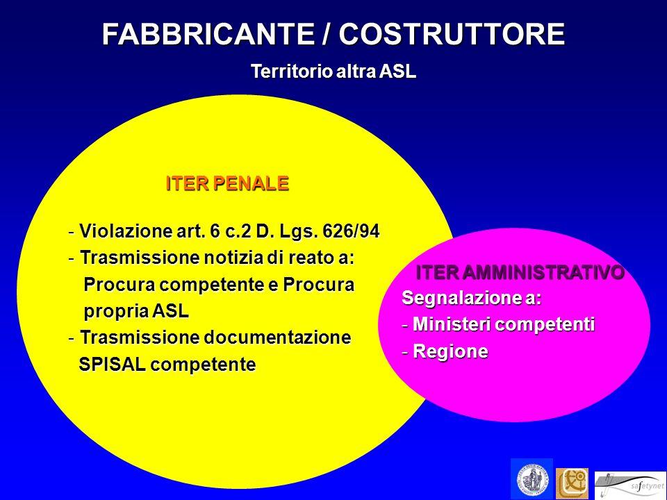 FABBRICANTE / COSTRUTTORE