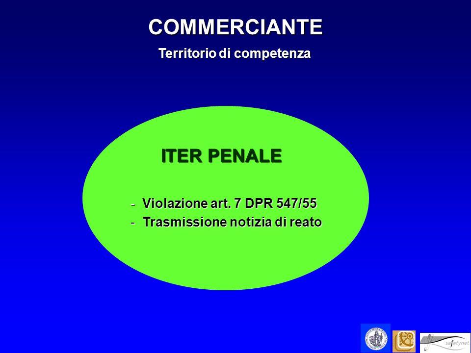 COMMERCIANTE ITER PENALE Territorio di competenza