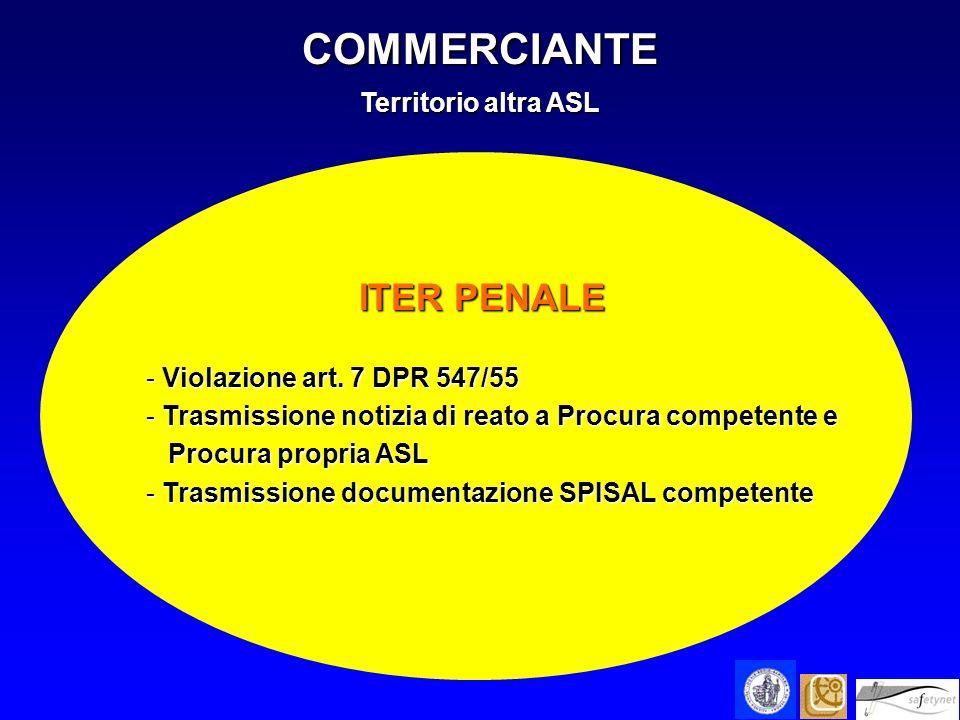 COMMERCIANTE Territorio altra ASL ITER PENALE