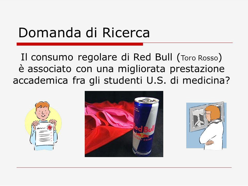Domanda di Ricerca Il consumo regolare di Red Bull (Toro Rosso)