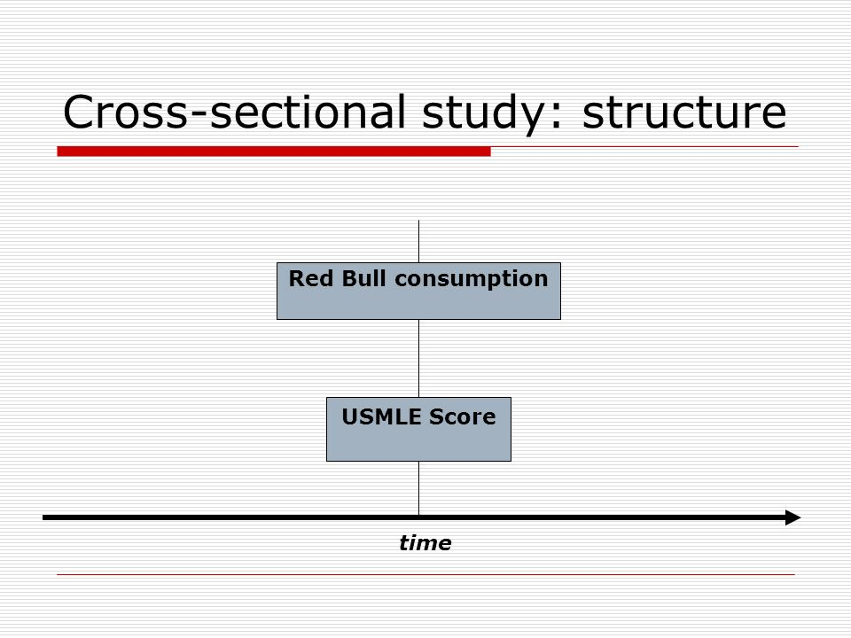 Cross-sectional study: structure