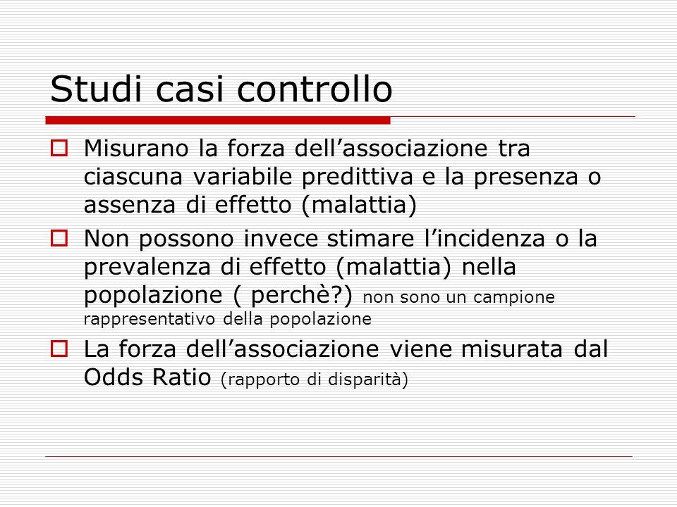 Studi casi controllo Misurano la forza dell'associazione tra ciascuna variabile predittiva e la presenza o assenza di effetto (malattia)