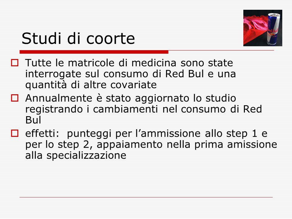 Studi di coorte Tutte le matricole di medicina sono state interrogate sul consumo di Red Bul e una quantità di altre covariate.