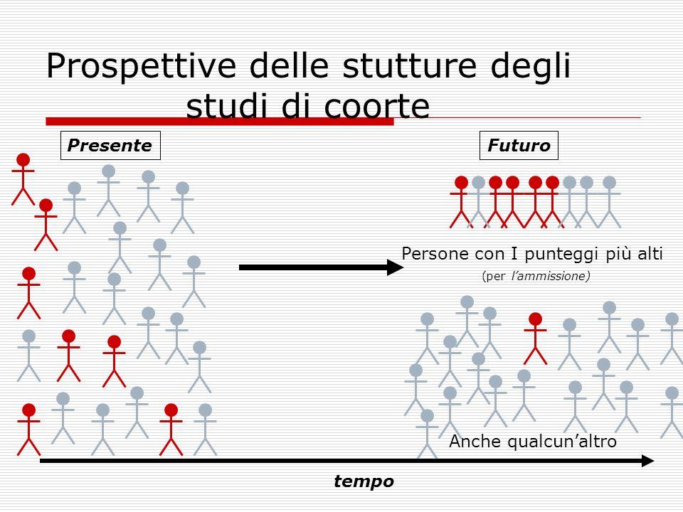 Prospettive delle stutture degli studi di coorte