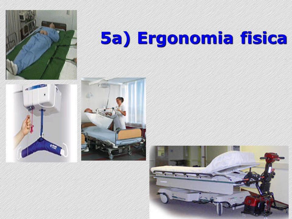 5a) Ergonomia fisica