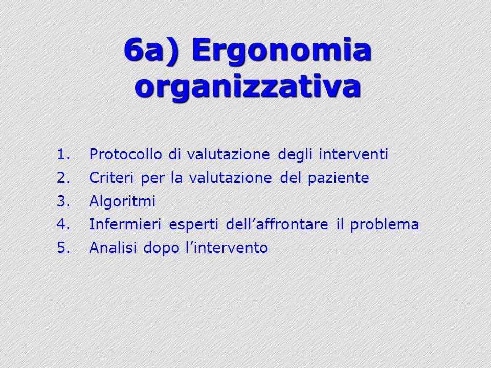6a) Ergonomia organizzativa