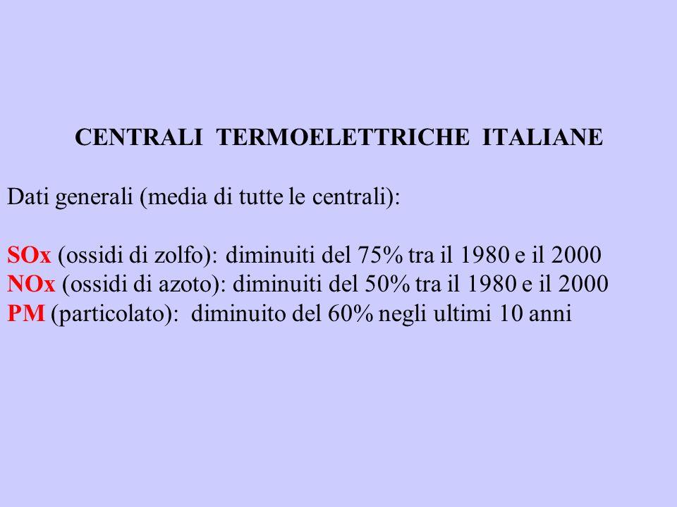 CENTRALI TERMOELETTRICHE ITALIANE