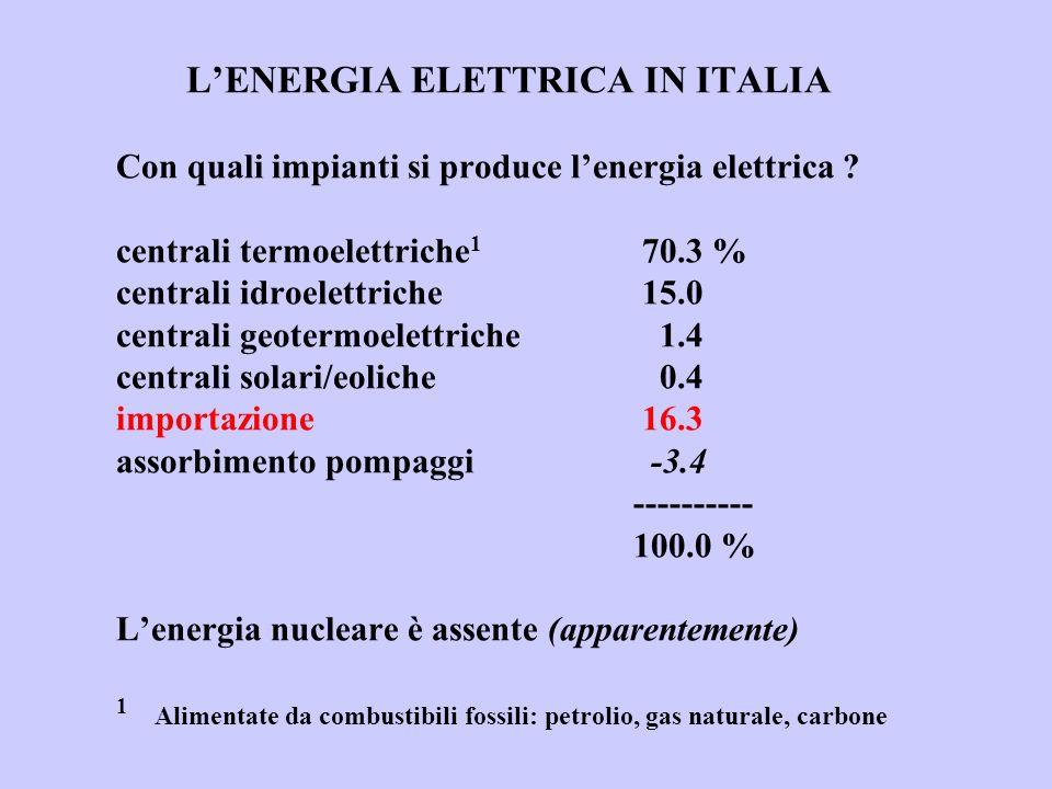 L'ENERGIA ELETTRICA IN ITALIA