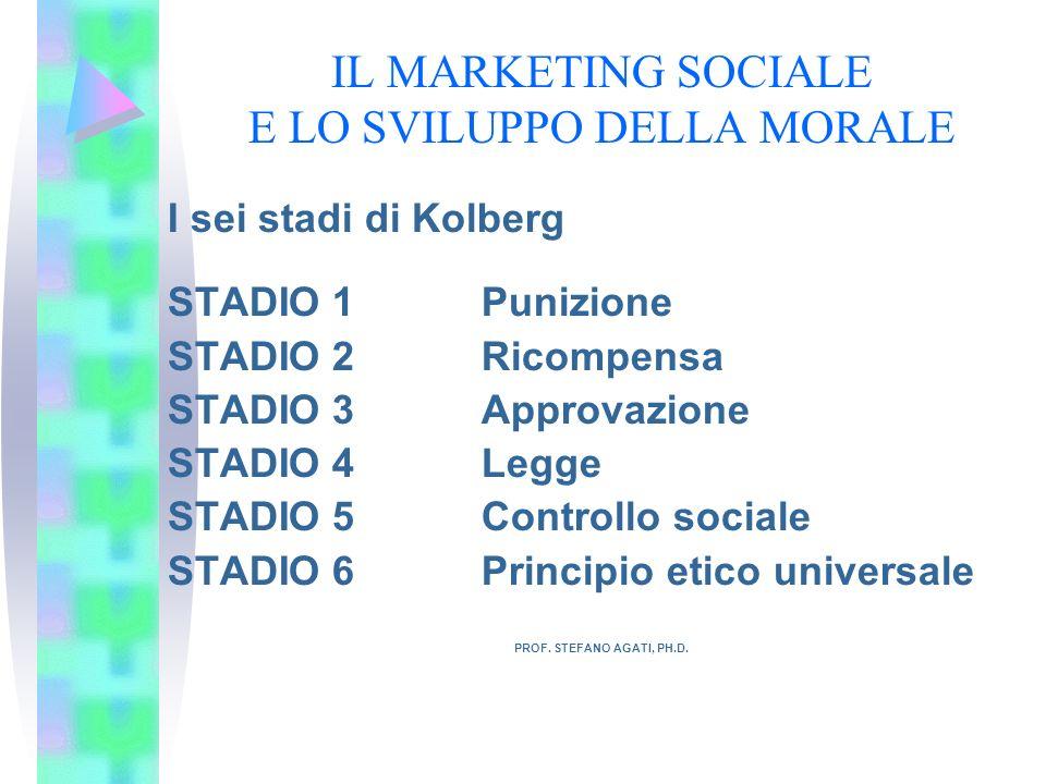 IL MARKETING SOCIALE E LO SVILUPPO DELLA MORALE