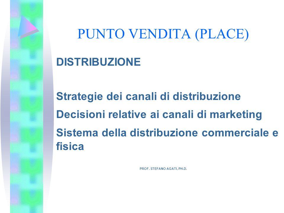PUNTO VENDITA (PLACE) DISTRIBUZIONE