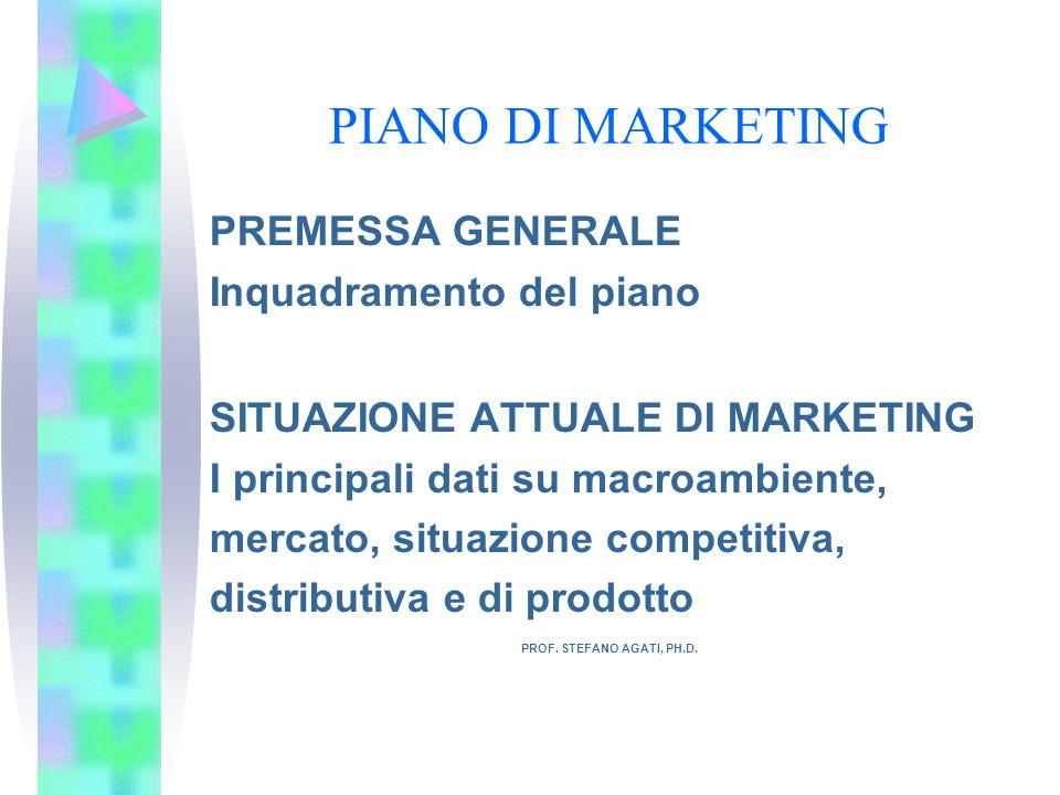 PIANO DI MARKETING PREMESSA GENERALE SITUAZIONE ATTUALE DI MARKETING