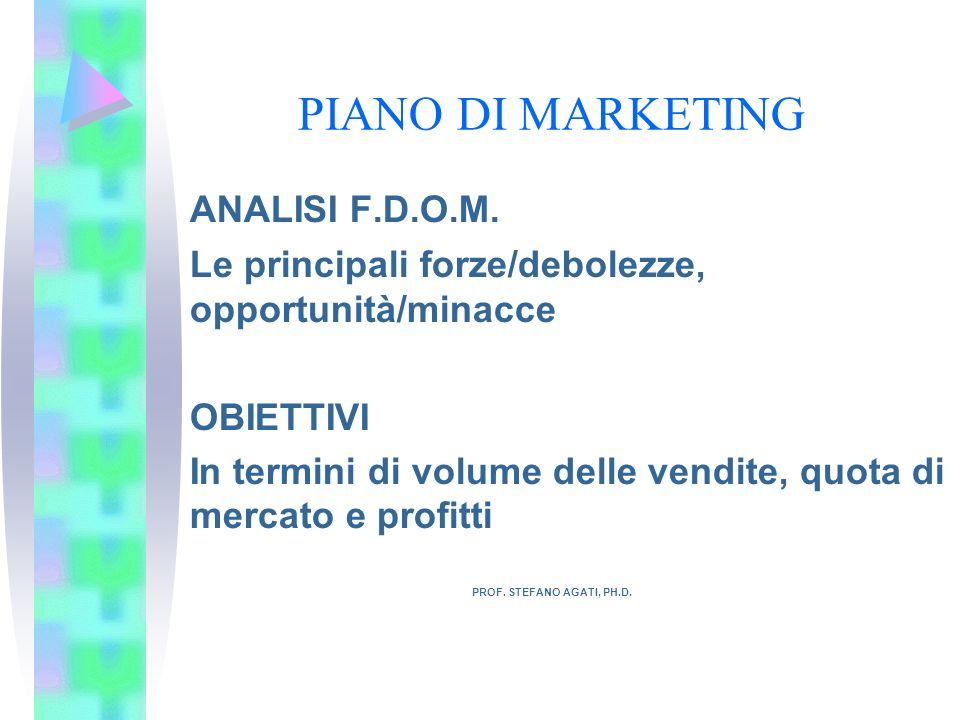 PIANO DI MARKETING ANALISI F.D.O.M.