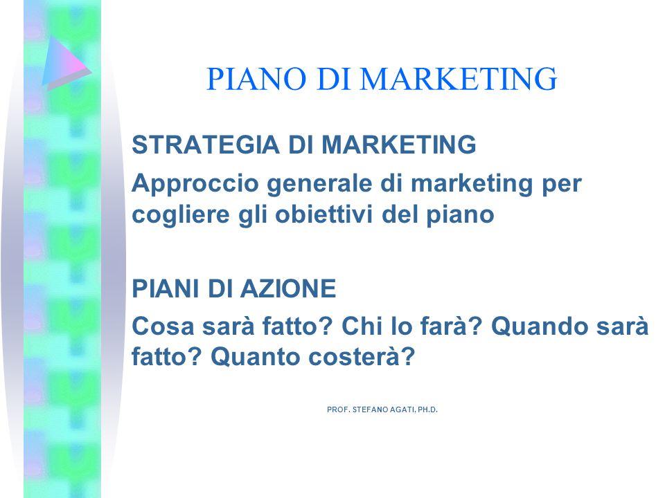 PIANO DI MARKETING STRATEGIA DI MARKETING