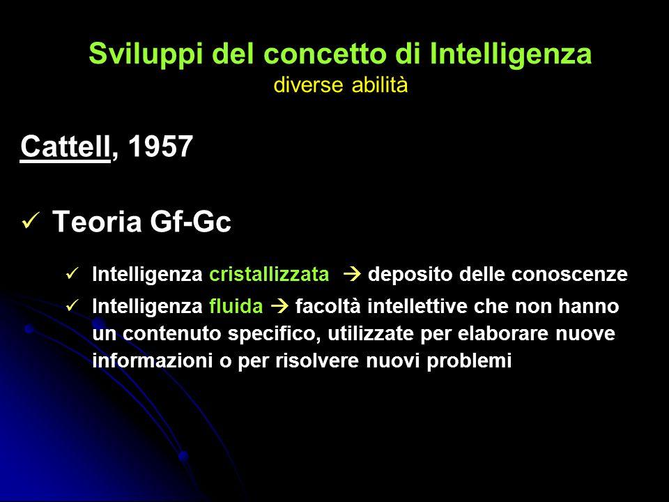 Sviluppi del concetto di Intelligenza diverse abilità