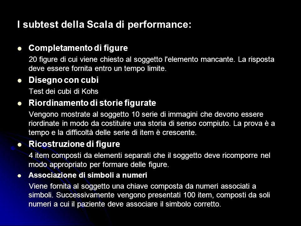 I subtest della Scala di performance: