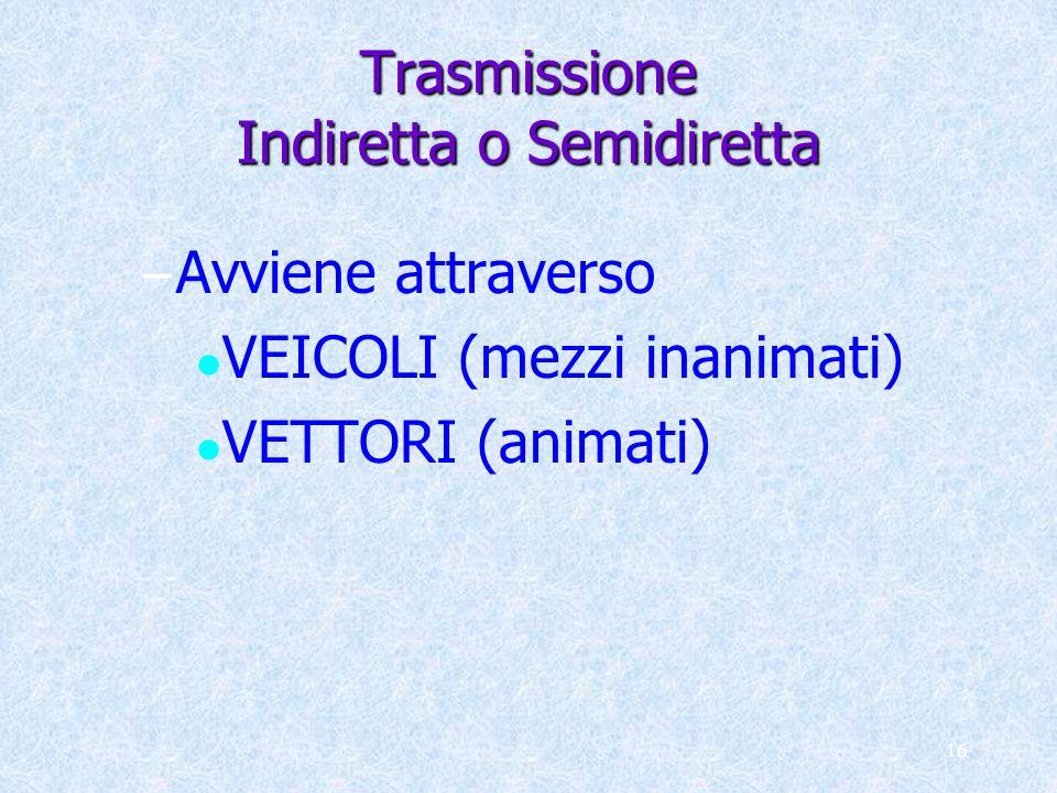 Trasmissione Indiretta o Semidiretta