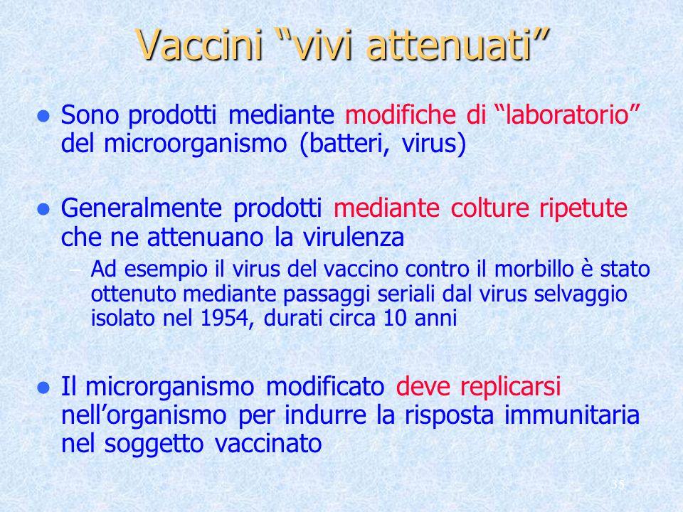 Vaccini vivi attenuati