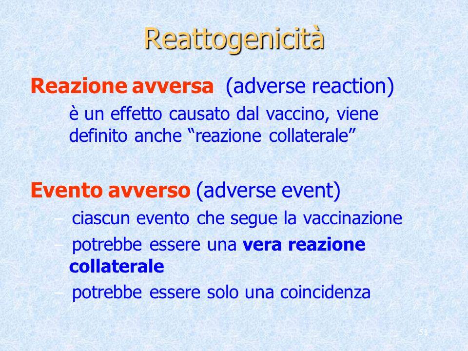 Reattogenicità Reazione avversa (adverse reaction)