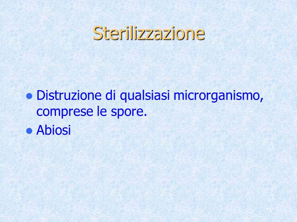 Sterilizzazione Distruzione di qualsiasi microrganismo, comprese le spore. Abiosi