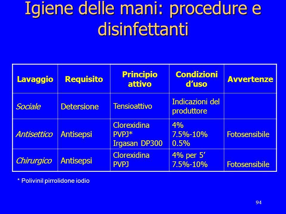 Igiene delle mani: procedure e disinfettanti