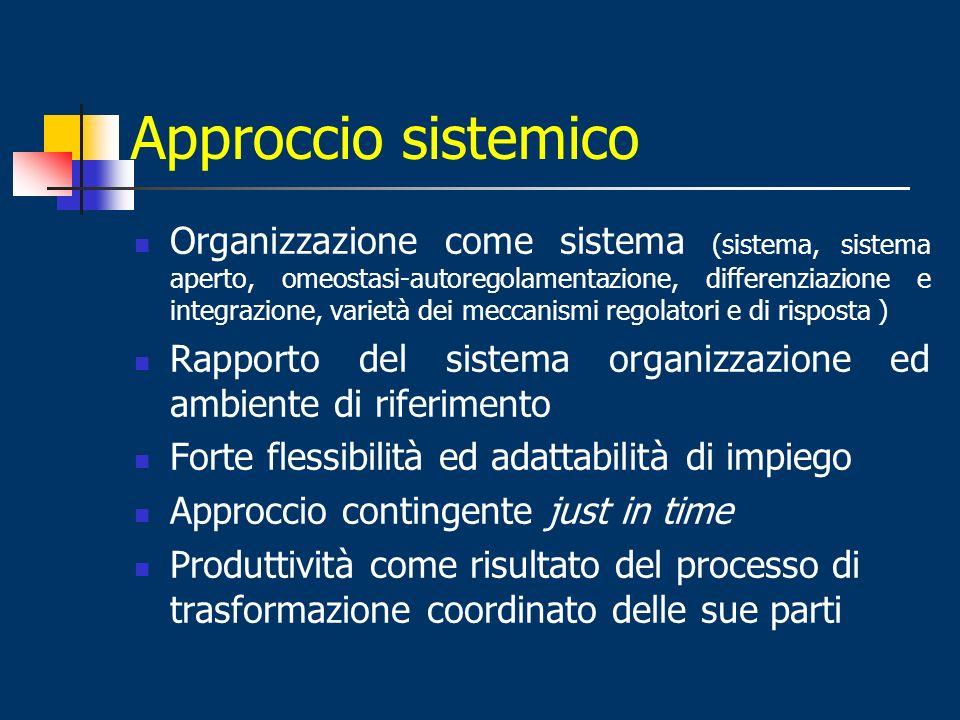 Approccio sistemico