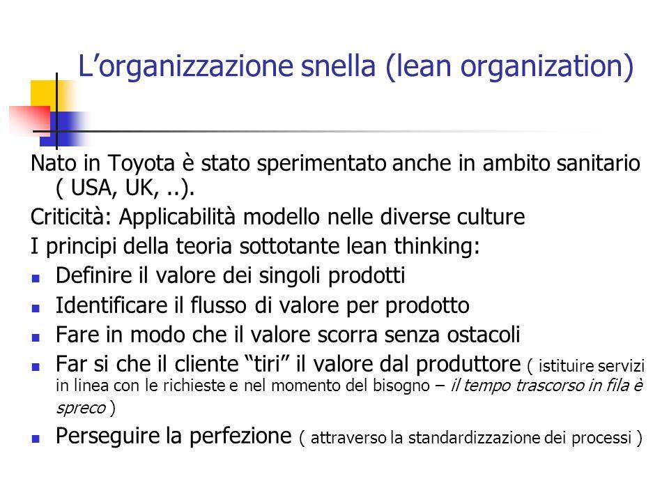 L'organizzazione snella (lean organization)