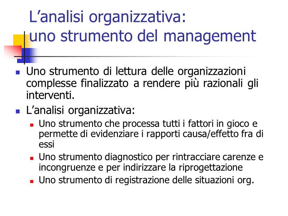 L'analisi organizzativa: uno strumento del management