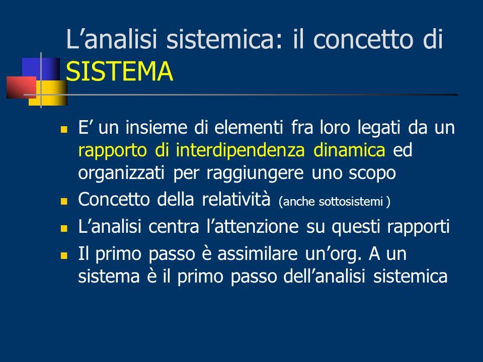 L'analisi sistemica: il concetto di SISTEMA