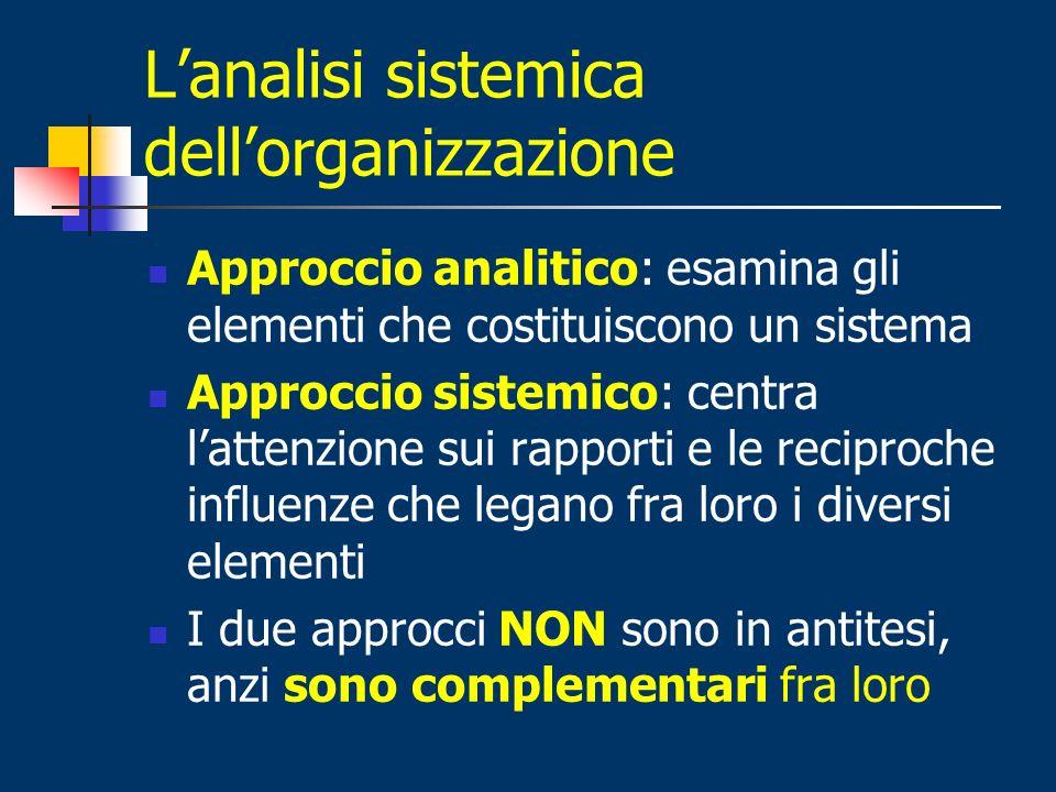 L'analisi sistemica dell'organizzazione