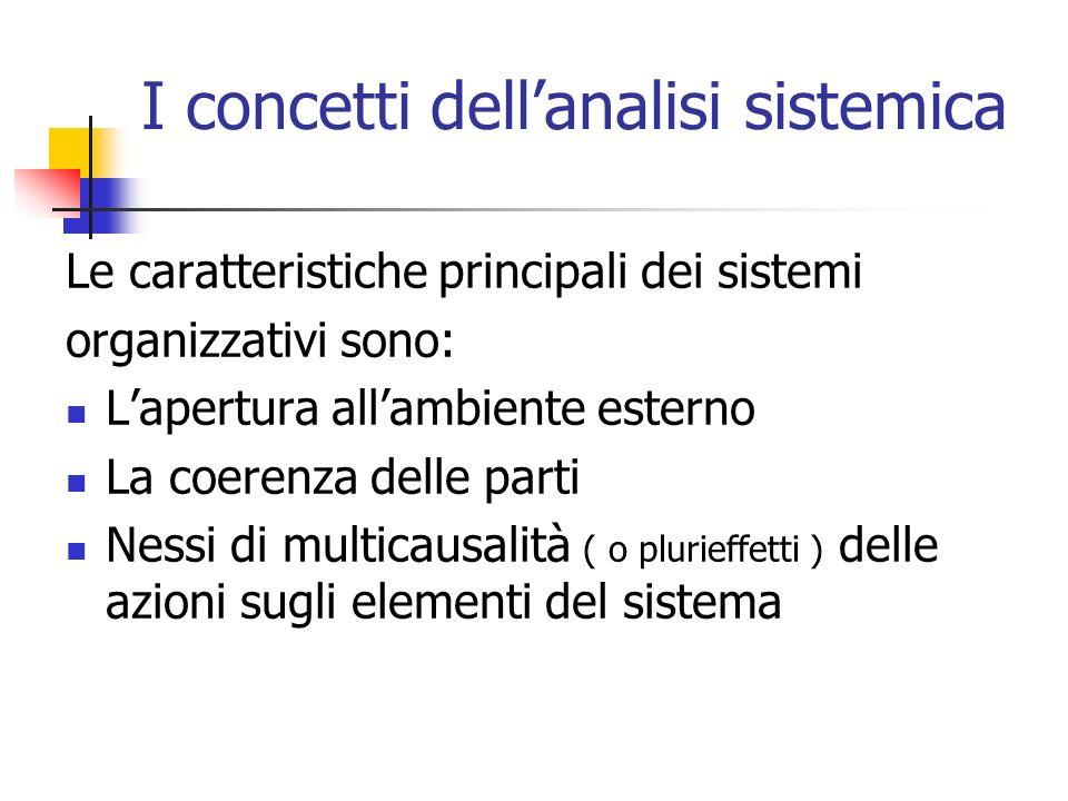 I concetti dell'analisi sistemica