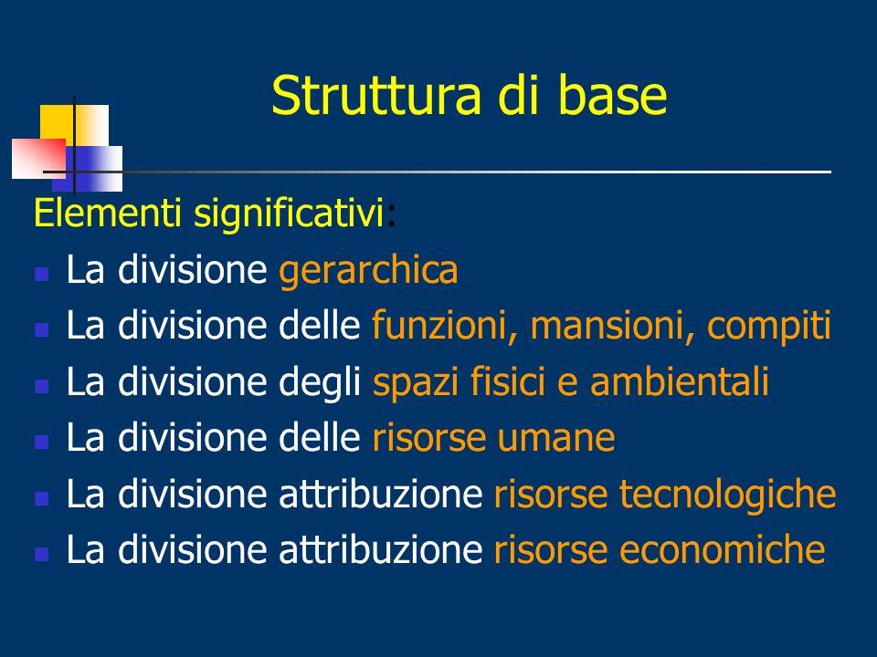 Struttura di base Elementi significativi: La divisione gerarchica