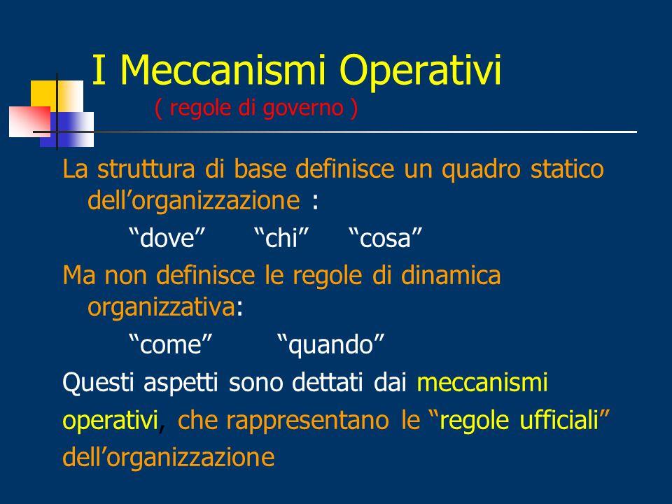 I Meccanismi Operativi ( regole di governo )