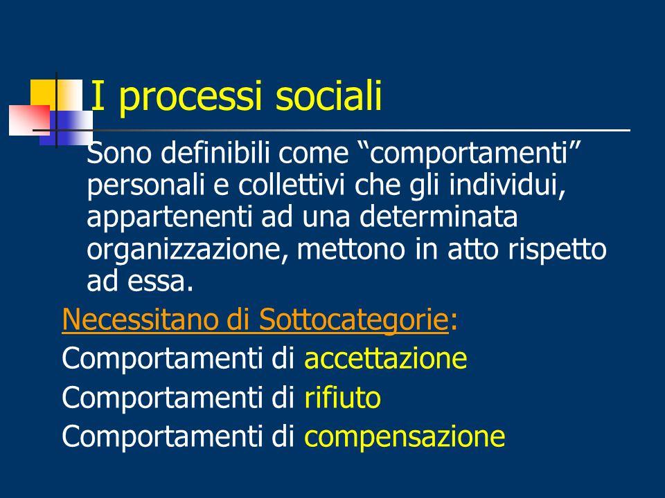I processi sociali