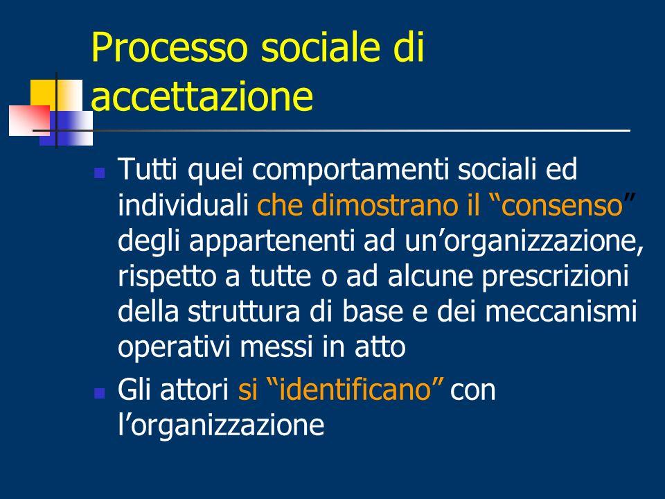 Processo sociale di accettazione