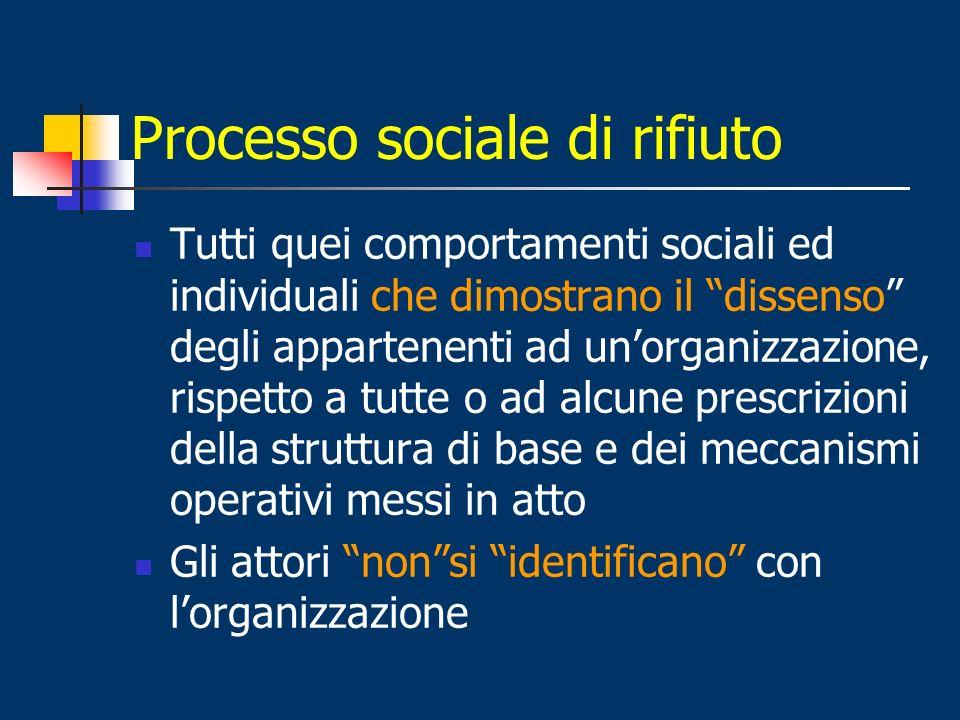 Processo sociale di rifiuto