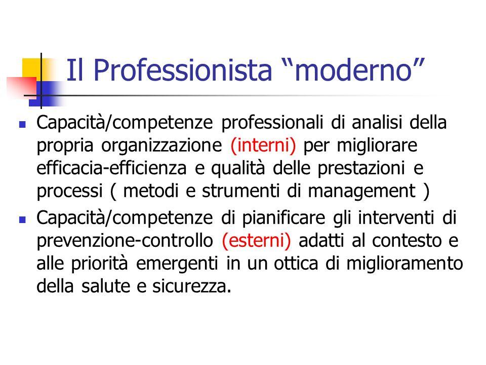 Il Professionista moderno